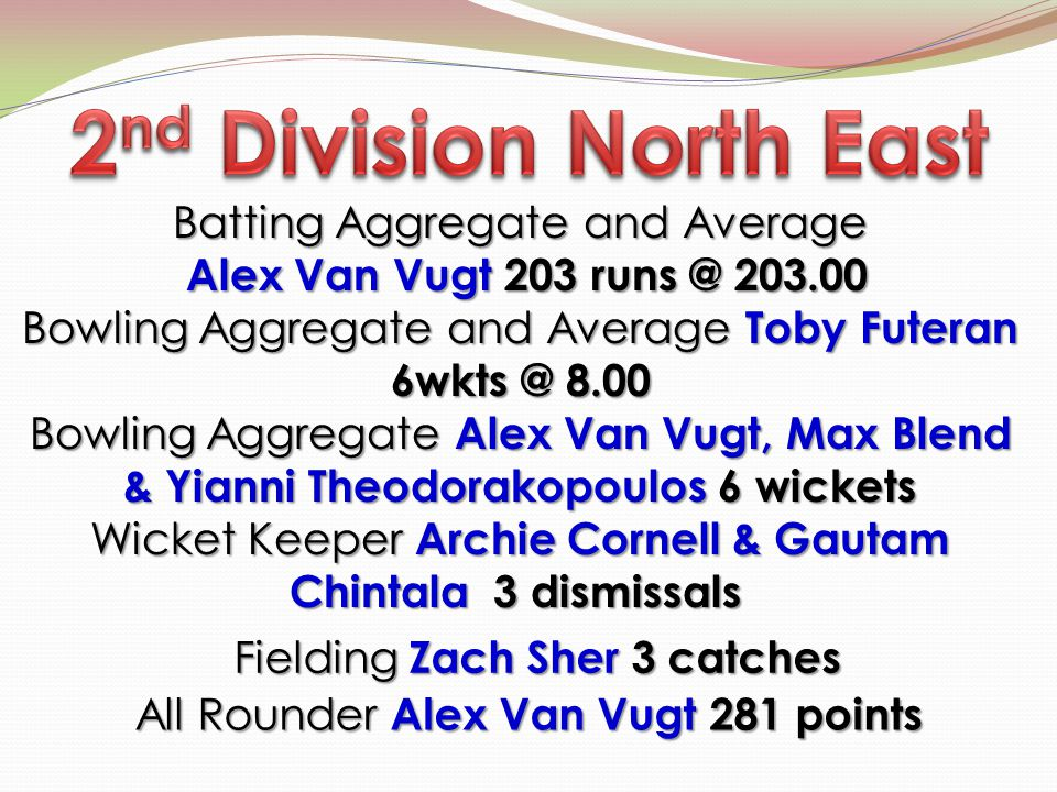 Batting Aggregate and Average Alex Van Vugt 203 runs @ 203.00 Alex Van Vugt 203 runs @ 203.00 Bowling Aggregate and Average Toby Futeran 6wkts @ 8.00 Bowling Aggregate Alex Van Vugt, Max Blend & Yianni Theodorakopoulos 6 wickets Wicket Keeper Archie Cornell & Gautam Chintala 3 dismissals Wicket Keeper Archie Cornell & Gautam Chintala 3 dismissals Fielding Zach Sher 3 catches All Rounder Alex Van Vugt 281 points