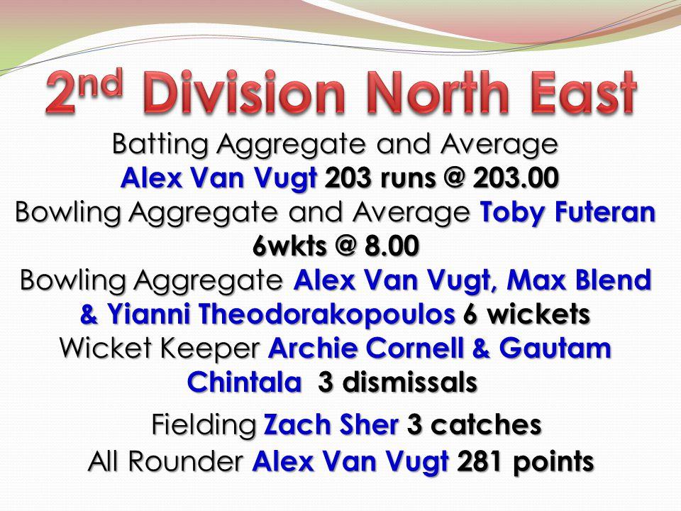 Batting Aggregate and Average Alex Van Vugt 203 runs @ 203.00 Alex Van Vugt 203 runs @ 203.00 Bowling Aggregate and Average Toby Futeran 6wkts @ 8.00