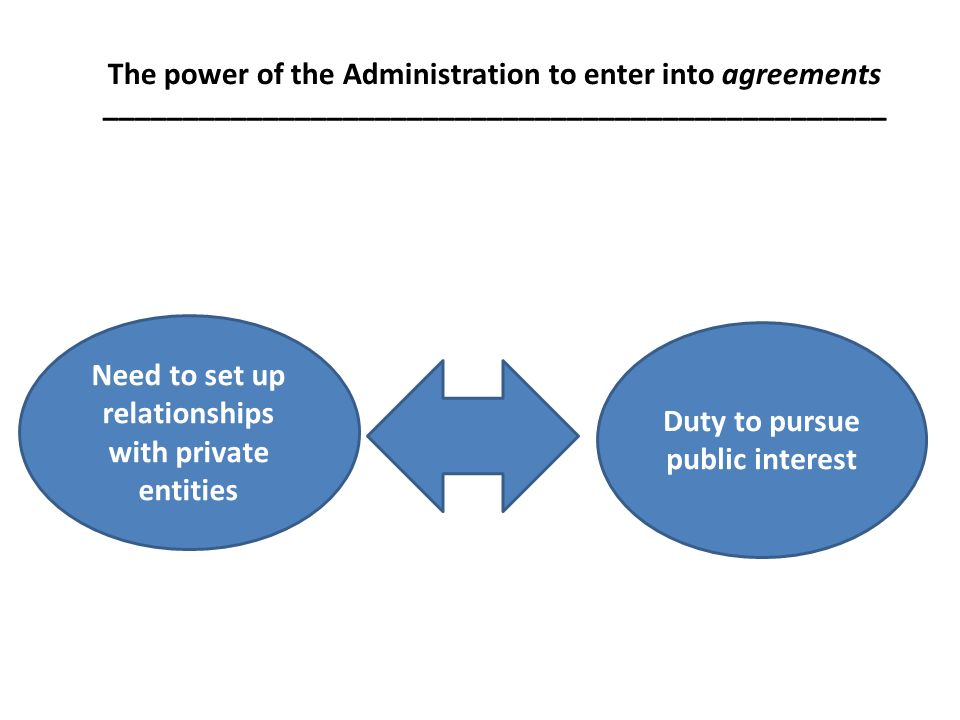 The power of the Administration to enter into agreements _________________________________________________ Need to set up relationships with private entities Duty to pursue public interest