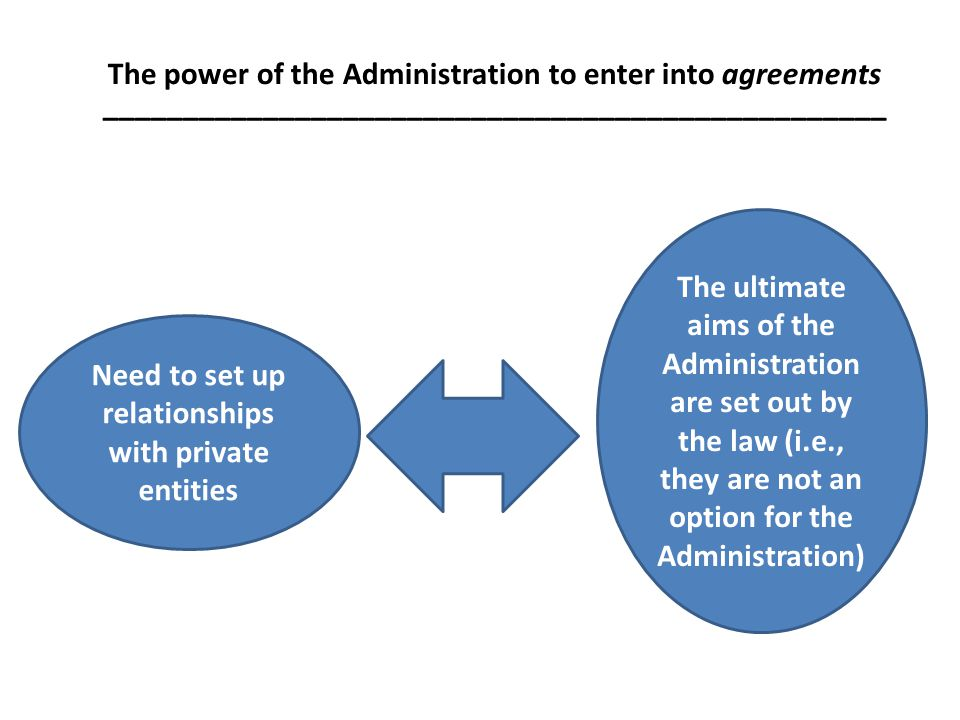 The power of the Administration to enter into agreements _________________________________________________ Need to set up relationships with private entities The ultimate aims of the Administration are set out by the law (i.e., they are not an option for the Administration)