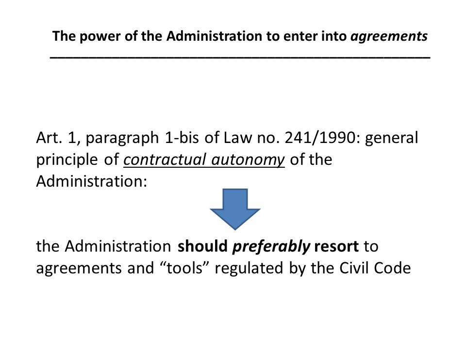 Art. 1, paragraph 1-bis of Law no. 241/1990: general principle of contractual autonomy of the Administration: the Administration should preferably res