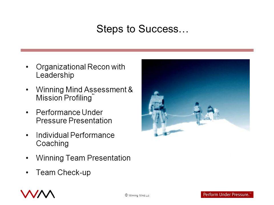 © Winning Mind LLC Steps to Success… Organizational Recon with Leadership Winning Mind Assessment & Mission Profiling Performance Under Pressure Presentation Individual Performance Coaching Winning Team Presentation Team Check-up