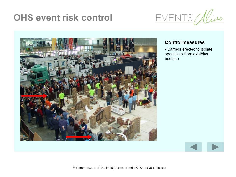 © Commonwealth of Australia | Licensed under AEShareNet S Licence OHS event risk control Control measures Barriers erected to isolate spectators from exhibitors (isolate)