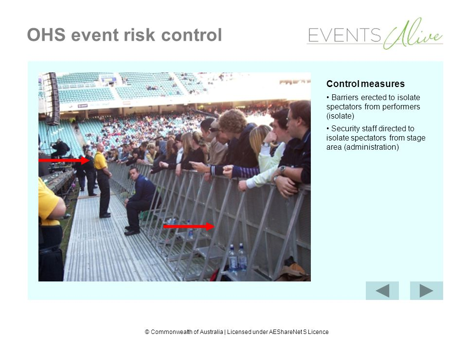© Commonwealth of Australia | Licensed under AEShareNet S Licence OHS event risk control Control measures Barriers erected to isolate spectators from performers (isolate) Security staff directed to isolate spectators from stage area (administration)