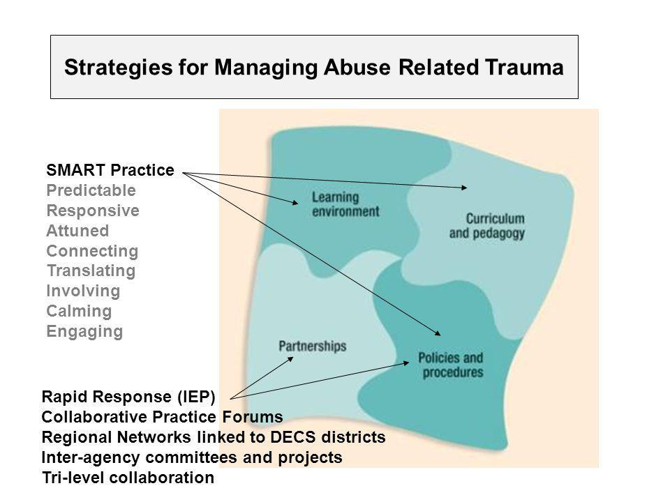 Strategies for Managing Abuse Related Trauma SMART Practice Predictable Responsive Attuned Connecting Translating Involving Calming Engaging Rapid Response (IEP) Collaborative Practice Forums Regional Networks linked to DECS districts Inter-agency committees and projects Tri-level collaboration
