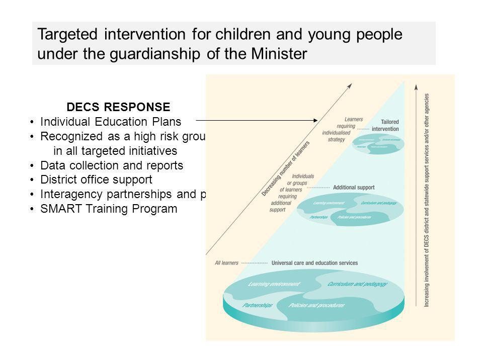 Targeted intervention for children and young people under the guardianship of the Minister DECS RESPONSE Individual Education Plans Recognized as a high risk group in all targeted initiatives Data collection and reports District office support Interagency partnerships and projects SMART Training Program
