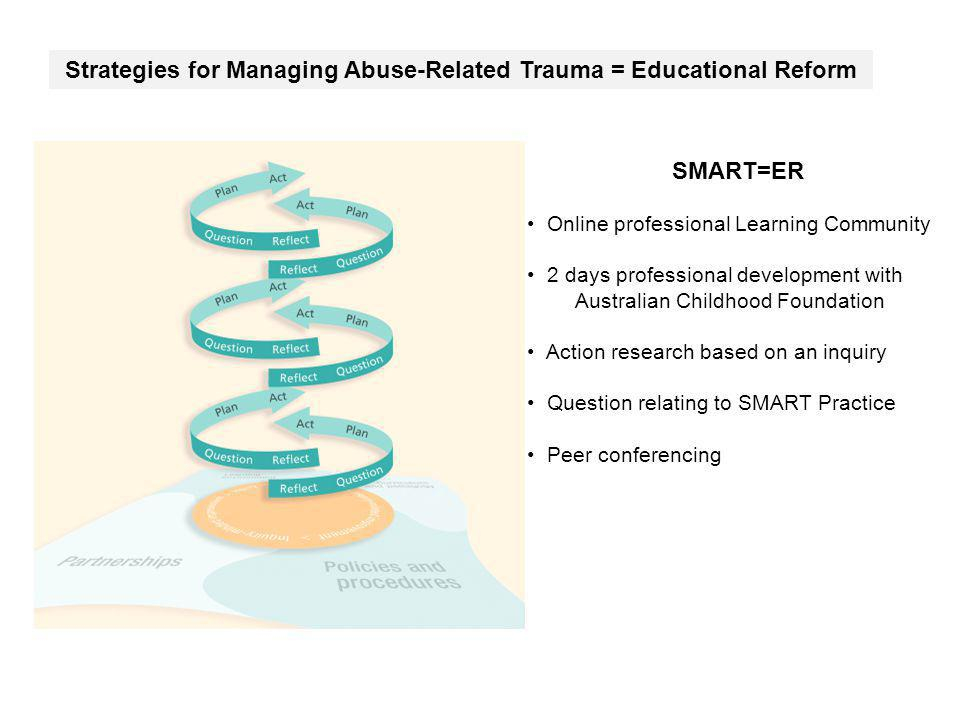 Strategies for Managing Abuse-Related Trauma = Educational Reform SMART=ER Online professional Learning Community 2 days professional development with Australian Childhood Foundation Action research based on an inquiry Question relating to SMART Practice Peer conferencing