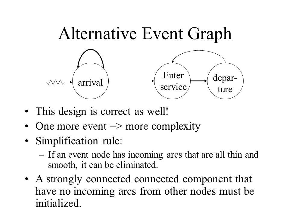 Alternative Event Graph This design is correct as well! One more event => more complexity Simplification rule: –If an event node has incoming arcs tha