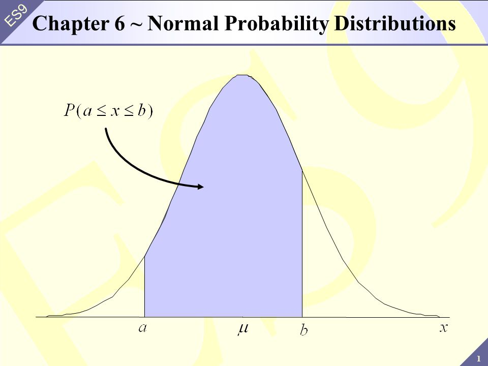 1 ES9 Chapter 6 ~ Normal Probability Distributions