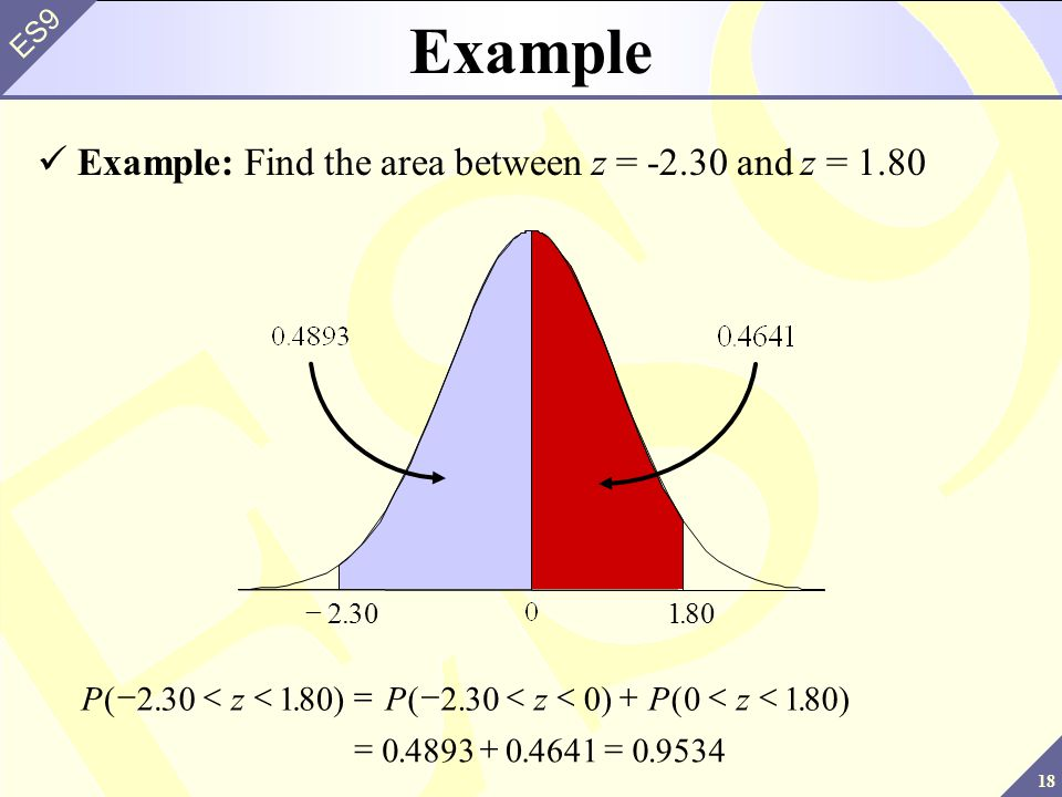 18 ES9 180. 230. PzPzPz(..)(.)(.)... 23018023000180 048930464109534 Example Example: Find the area between z = -2.30 and z = 1.80