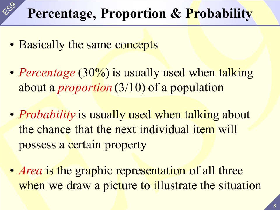 8 ES9 Percentage, Proportion & Probability Basically the same concepts Percentage (30%) is usually used when talking about a proportion (3/10) of a po