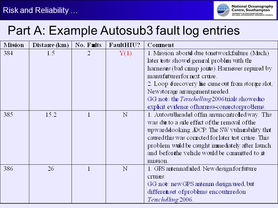 Risk and Reliability … Part A: Example Autosub3 fault log entries