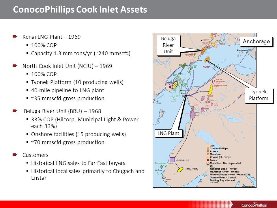 Kenai LNG Plant Cook Inlet Assets and Sales Tyonek (NCIU) Platform Beluga River Unit (BRU) (COPs share of production) Sales to Chugach Electric and Municipal Light & Power
