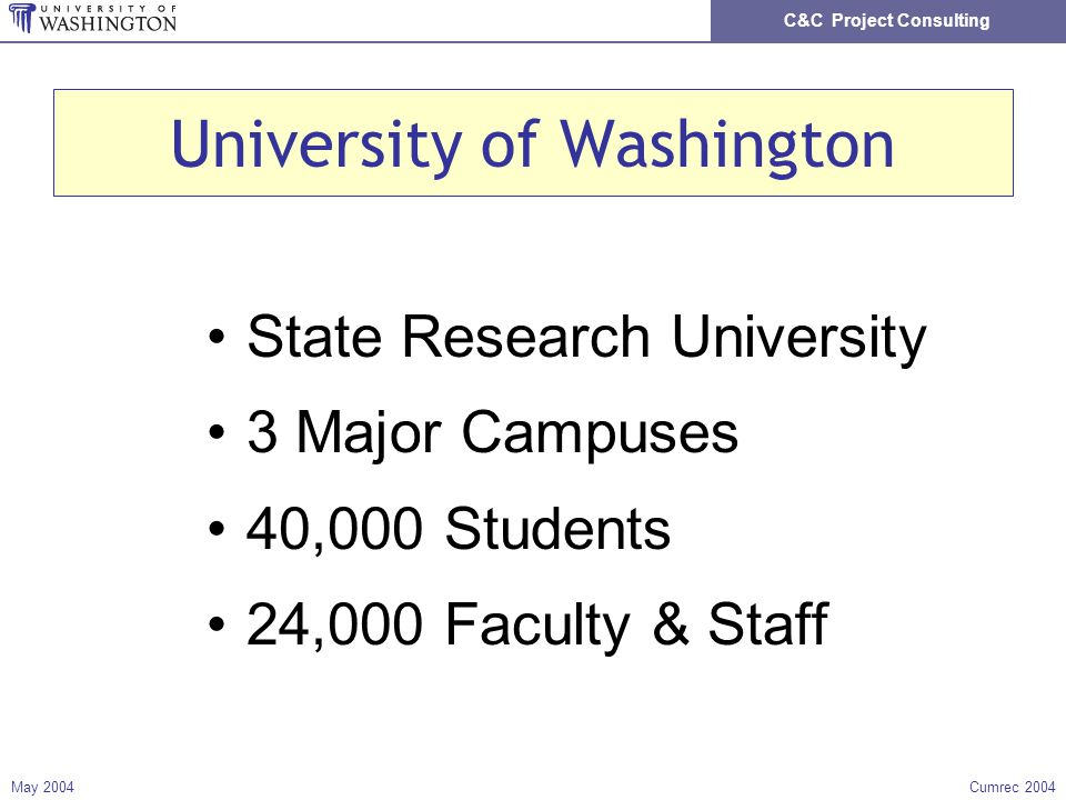 C&C Project Consulting May 2004Cumrec 2004 University of Washington State Research University 3 Major Campuses 40,000 Students 24,000 Faculty & Staff