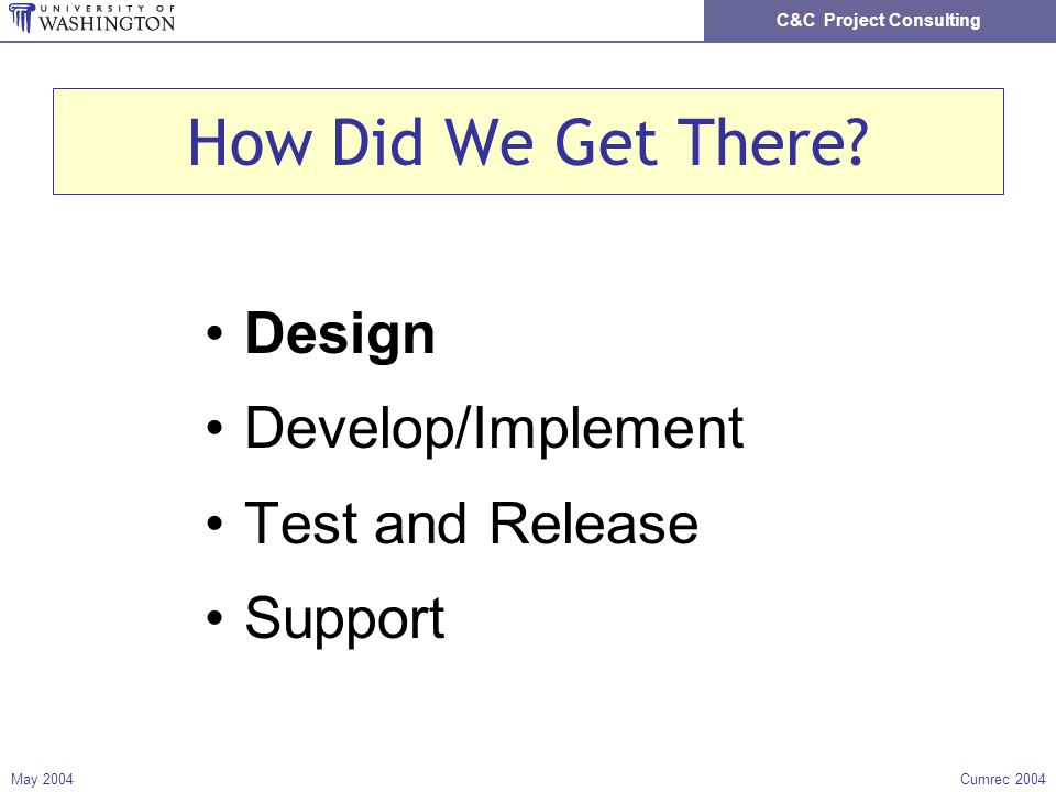 C&C Project Consulting May 2004Cumrec 2004 How Did We Get There.