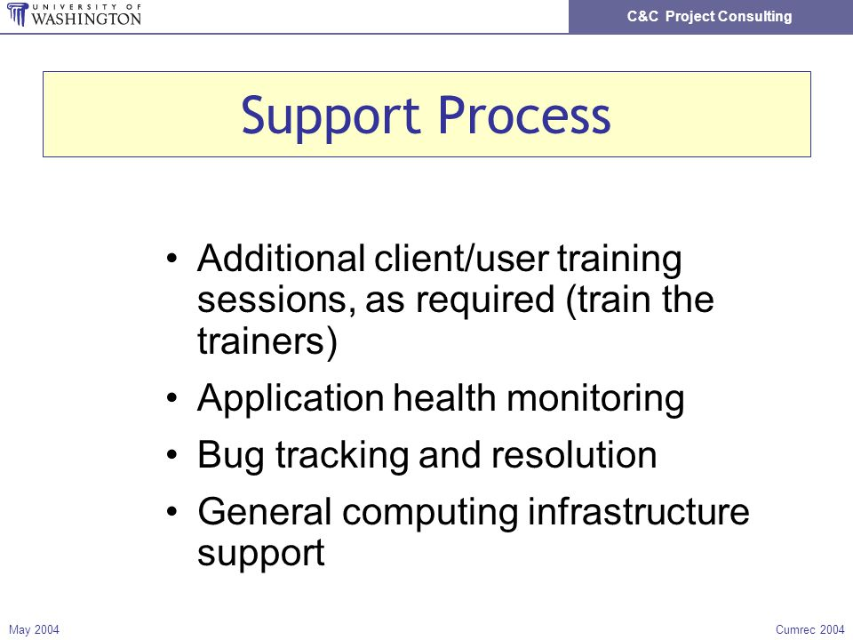 C&C Project Consulting May 2004Cumrec 2004 Support Process Additional client/user training sessions, as required (train the trainers) Application health monitoring Bug tracking and resolution General computing infrastructure support
