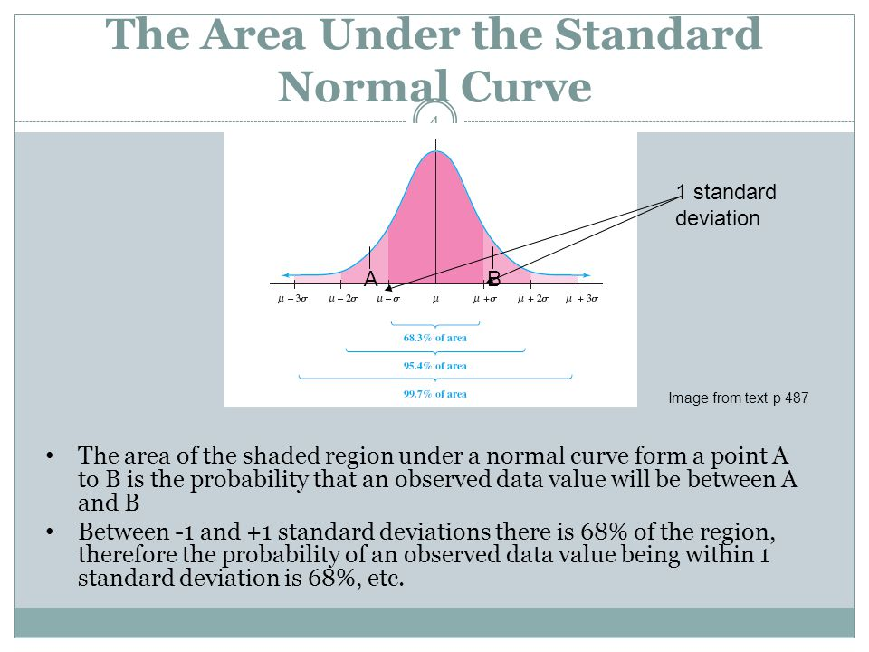 4 The Area Under the Standard Normal Curve The area of the shaded region under a normal curve form a point A to B is the probability that an observed