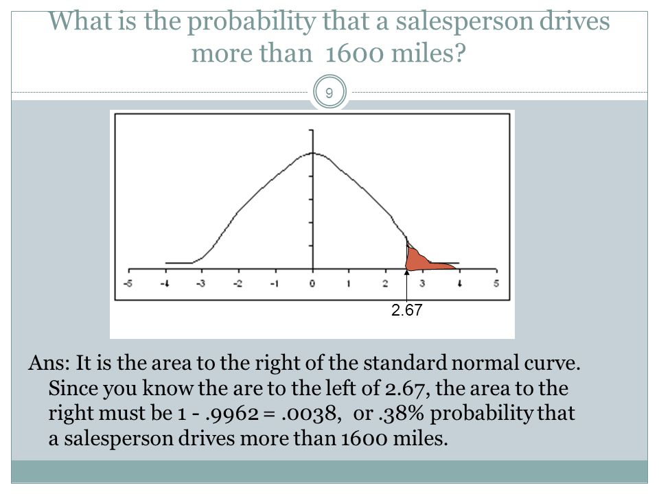 9 What is the probability that a salesperson drives more than 1600 miles? Ans: It is the area to the right of the standard normal curve. Since you kno