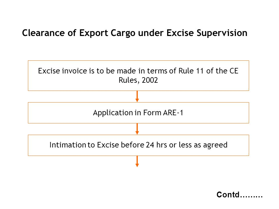 g NBC Clearance of Export Cargo under Excise Supervision Excise invoice is to be made in terms of Rule 11 of the CE Rules, 2002 Application in Form AR