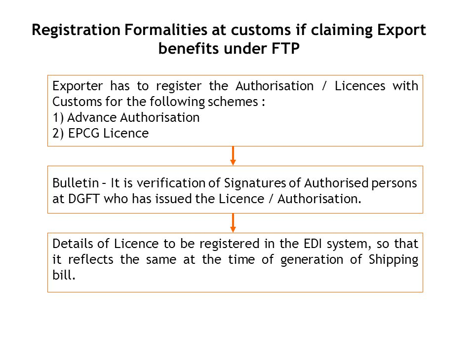 g NBC Registration Formalities at customs if claiming Export benefits under FTP Exporter has to register the Authorisation / Licences with Customs for