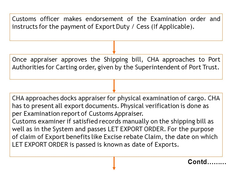 g NBC Customs officer makes endorsement of the Examination order and instructs for the payment of Export Duty / Cess (If Applicable). Contd……… Once ap