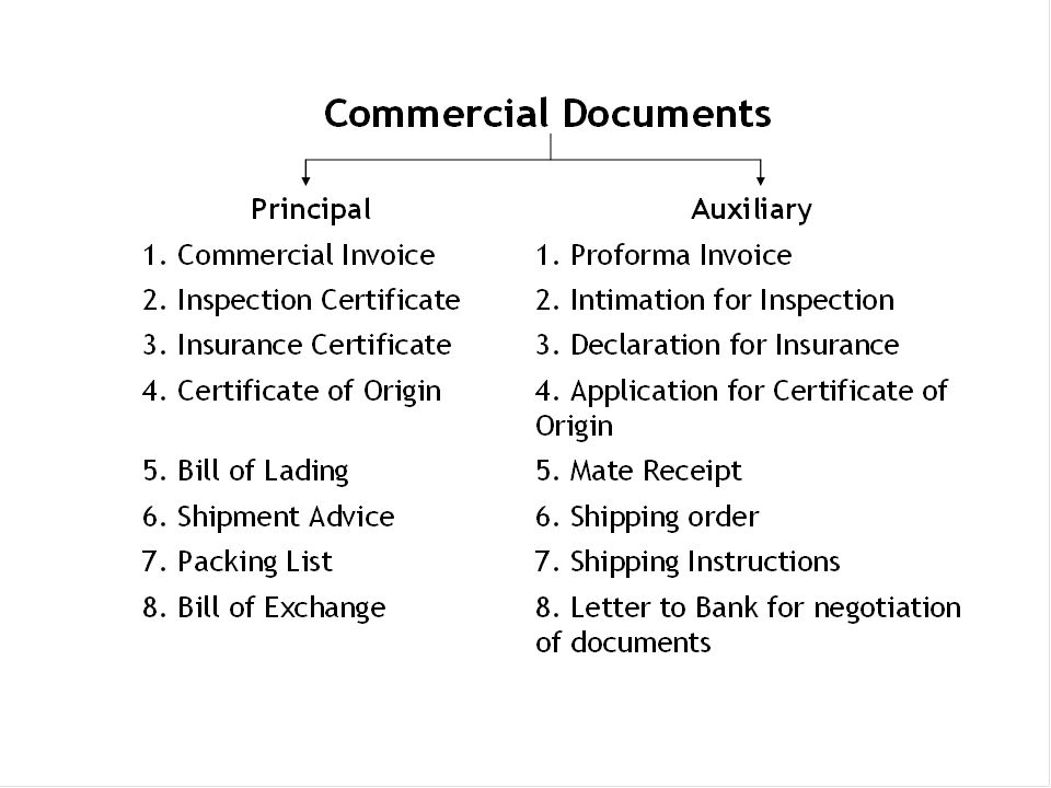 g NBC Commercial / Regulatory Documents Referring to the Commercial set of documents, it may please be observed that these set of documents are prepar
