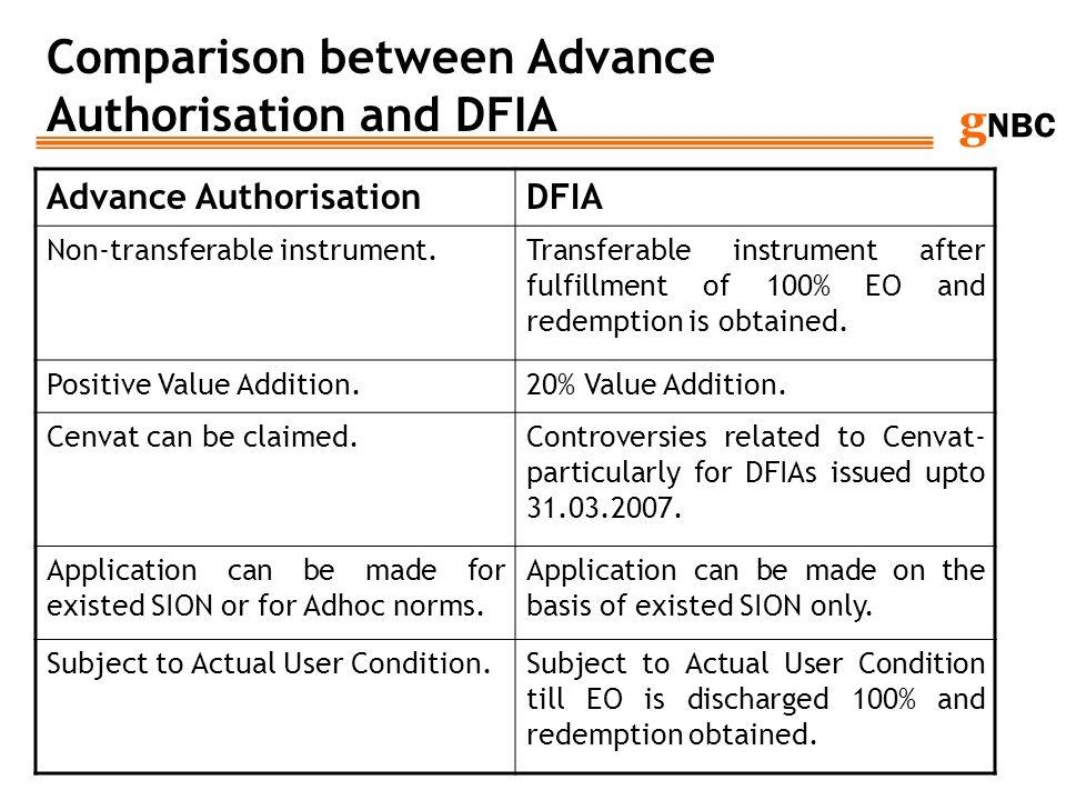 g NBC Comparison between Advance Authorisation and DFIA Advance AuthorisationDFIA Non-transferable instrument.Transferable instrument after fulfillmen