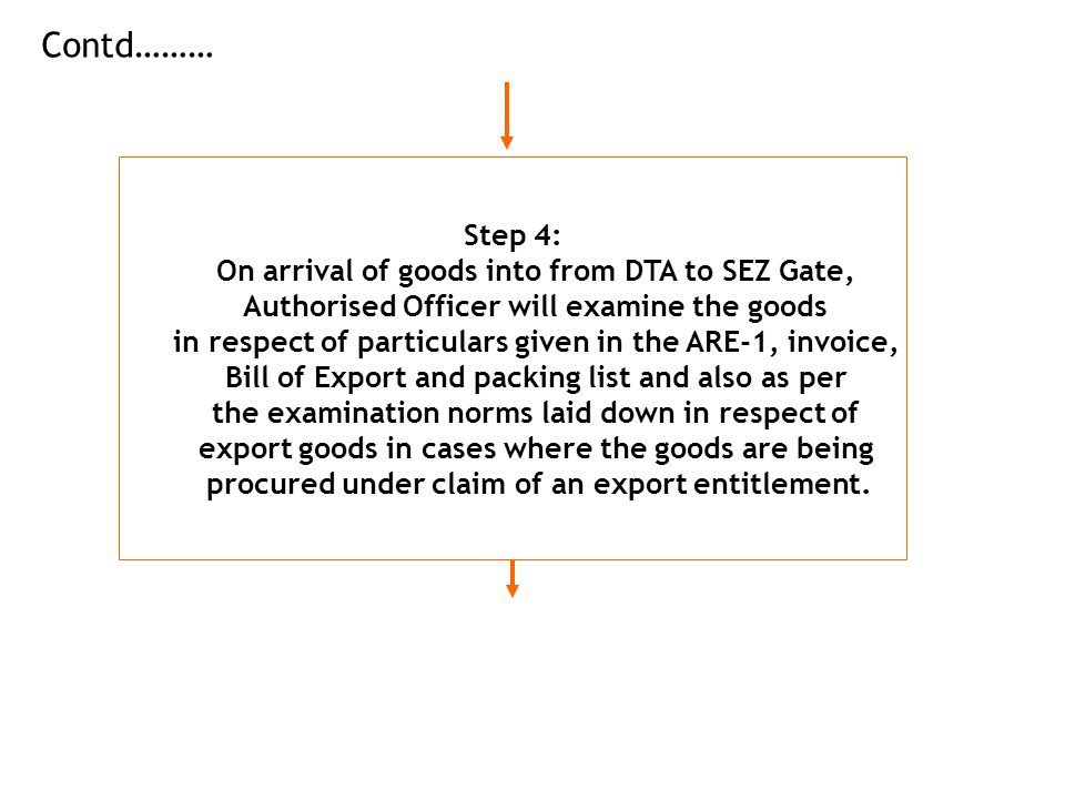g NBC Contd……… Step 4: On arrival of goods into from DTA to SEZ Gate, Authorised Officer will examine the goods in respect of particulars given in the