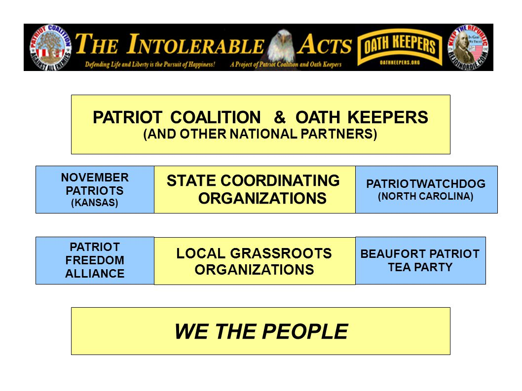 LOCAL GRASSROOTS ORGANIZATIONS PATRIOT COALITION & OATH KEEPERS (AND OTHER NATIONAL PARTNERS) STATE COORDINATING ORGANIZATIONS WE THE PEOPLE NOVEMBER