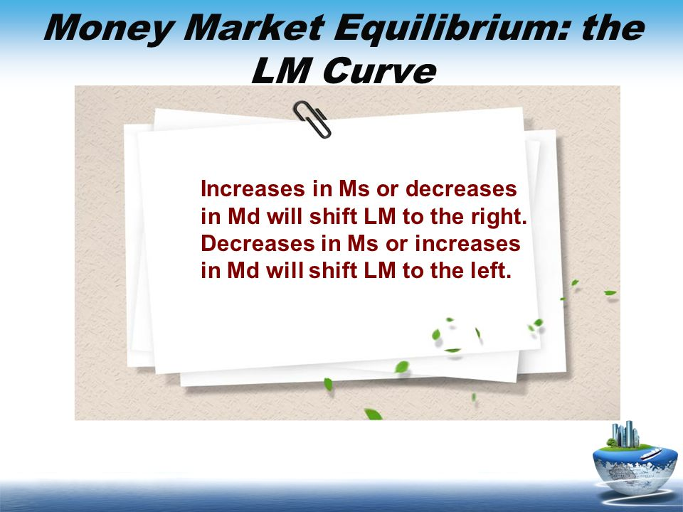 Money Market Equilibrium: the LM Curve Increases in Ms or decreases in Md will shift LM to the right. Decreases in Ms or increases in Md will shift LM