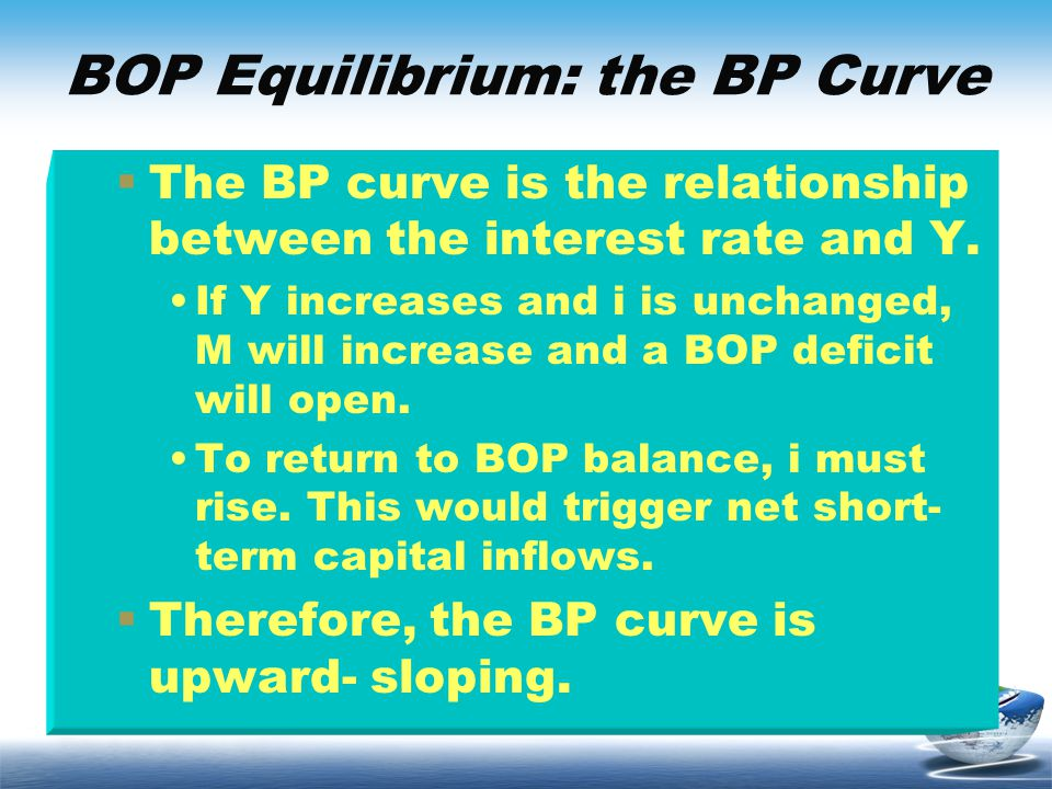 BOP Equilibrium: the BP Curve The BP curve is the relationship between the interest rate and Y. If Y increases and i is unchanged, M will increase and