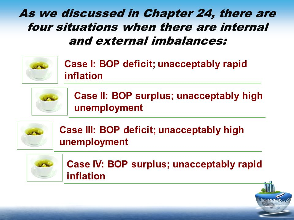 As we discussed in Chapter 24, there are four situations when there are internal and external imbalances: Case I: BOP deficit; unacceptably rapid infl
