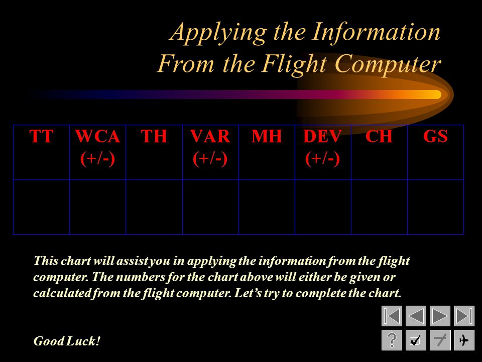 This chart will assist you in applying the information from the flight computer. The numbers for the chart above will either be given or calculated fr