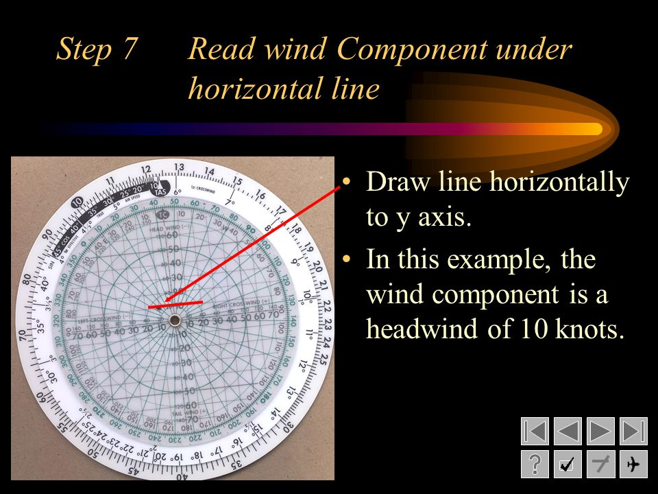 Step 7 Read wind Component under horizontal line Draw line horizontally to y axis. In this example, the wind component is a headwind of 10 knots.