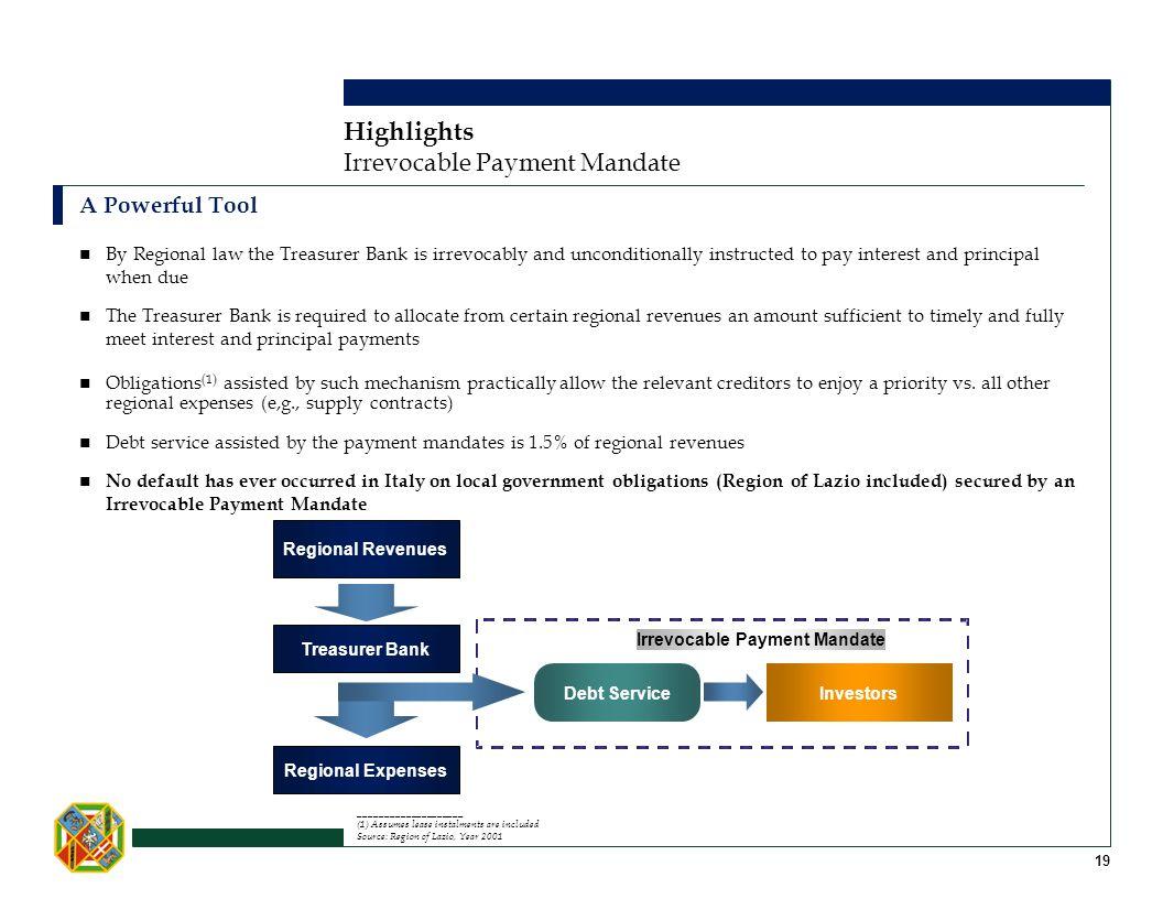 Irrevocable Payment Mandate Highlights A Powerful Tool Treasury Bank Irrevocable Payment Mandate Regional Revenues Debt ServiceInvestors Treasurer Ban