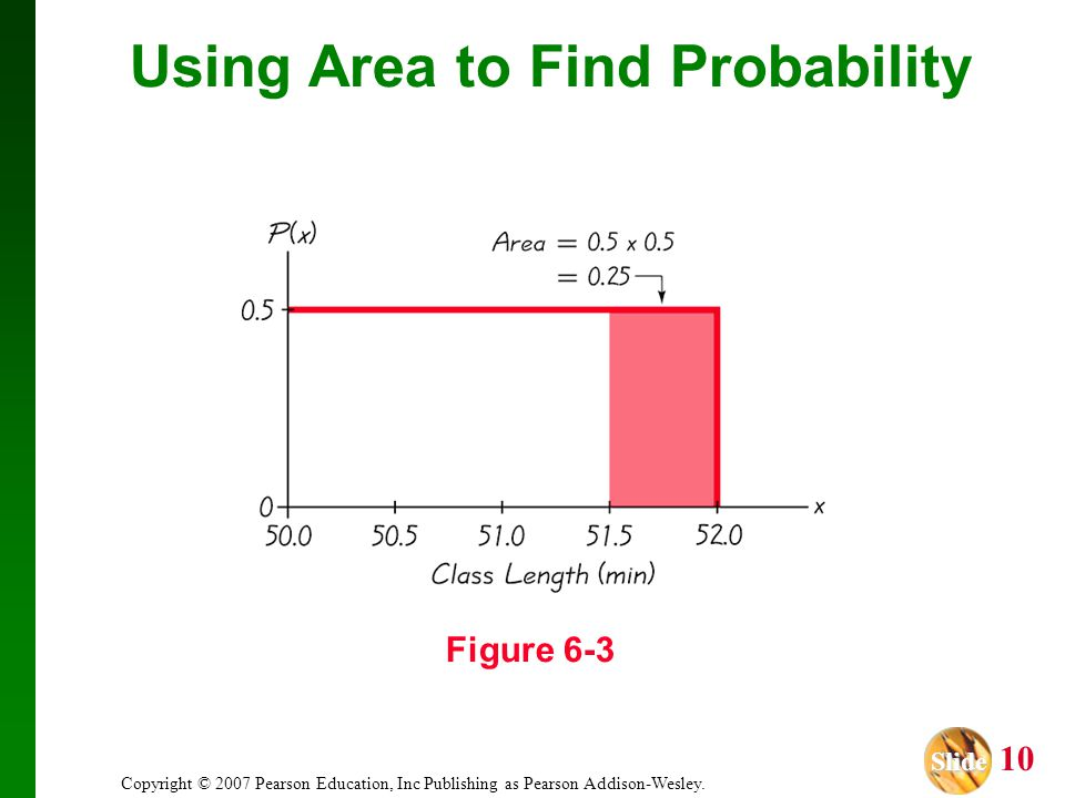 Slide Slide 10 Copyright © 2007 Pearson Education, Inc Publishing as Pearson Addison-Wesley. Using Area to Find Probability Figure 6-3