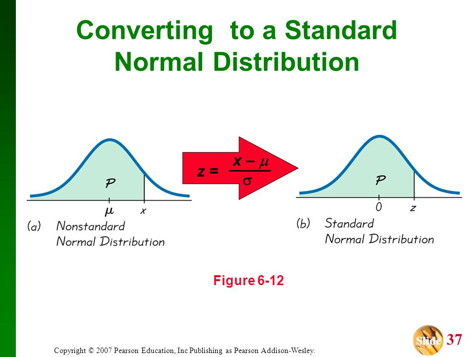 Slide Slide 37 Copyright © 2007 Pearson Education, Inc Publishing as Pearson Addison-Wesley. Figure 6-12 Converting to a Standard Normal Distribution