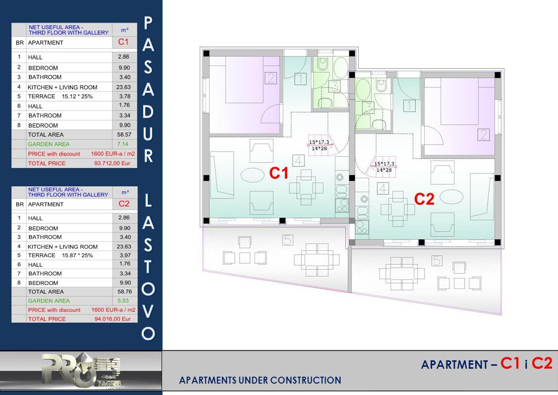APARTMENT – C1 i C2 APARTMENTS UNDER CONSTRUCTION C1 C2