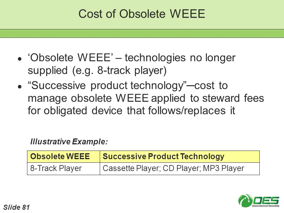 Cost of Obsolete WEEE Obsolete WEEE – technologies no longer supplied (e.g. 8-track player) Successive product technologycost to manage obsolete WEEE