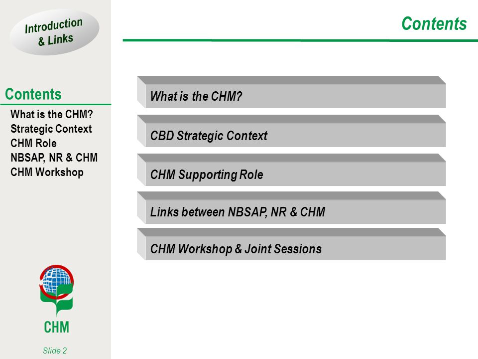 Introduction & Links What is the CHM.