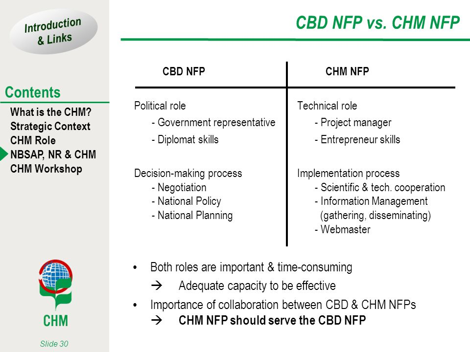 Introduction & Links What is the CHM? Strategic Context CHM Role NBSAP, NR & CHM CHM Workshop Contents Slide 30 CBD NFP vs. CHM NFP CBD NFP Political