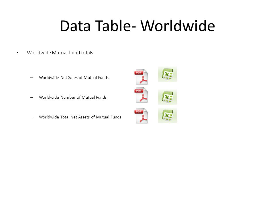 Data Table- Worldwide Worldwide Mutual Fund totals – Worldwide Net Sales of Mutual Funds – Worldwide Number of Mutual Funds – Worldwide Total Net Assets of Mutual Funds