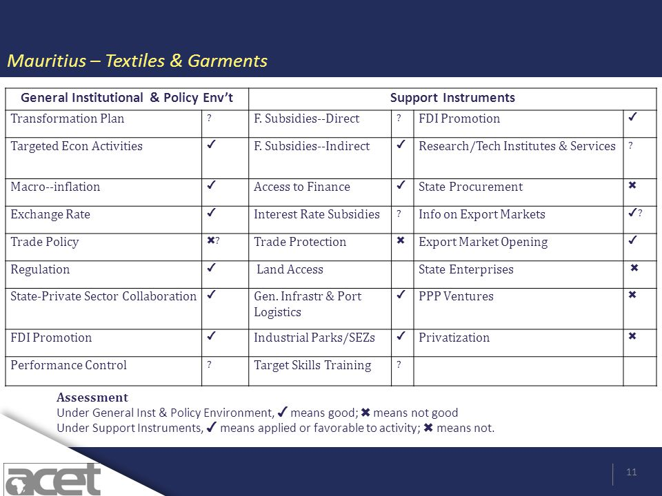 Mauritius – Textiles & Garments 11 General Institutional & Policy EnvtSupport Instruments Transformation Plan ? F. Subsidies--Direct ? FDI Promotion T