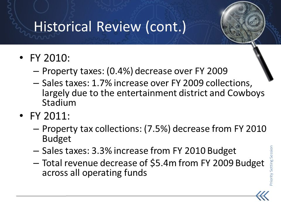 Priority Setting Session Historical Review (cont.) FY 2010: – Property taxes: (0.4%) decrease over FY 2009 – Sales taxes: 1.7% increase over FY 2009 collections, largely due to the entertainment district and Cowboys Stadium FY 2011: – Property tax collections: (7.5%) decrease from FY 2010 Budget – Sales taxes: 3.3% increase from FY 2010 Budget – Total revenue decrease of $5.4m from FY 2009 Budget across all operating funds