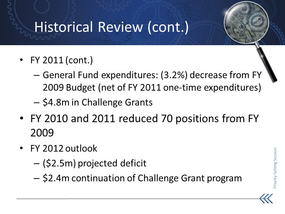 Priority Setting Session 1 st Quarter BAR All other funds are at or under budget in expenditures.