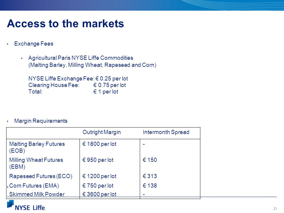 21 Access to the markets Exchange Fees Agricultural Paris NYSE Liffe Commodities (Malting Barley, Milling Wheat, Rapeseed and Corn) NYSE Liffe Exchang