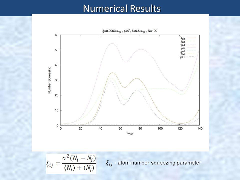 - atom-number squeezing parameter