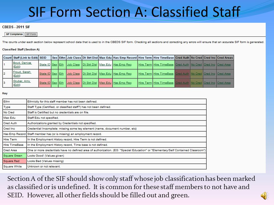 To access the SIF and CDIF Forms go to : Administration->State Reporting->CBEDS-ORA Begin by choosing the SIF Compliance