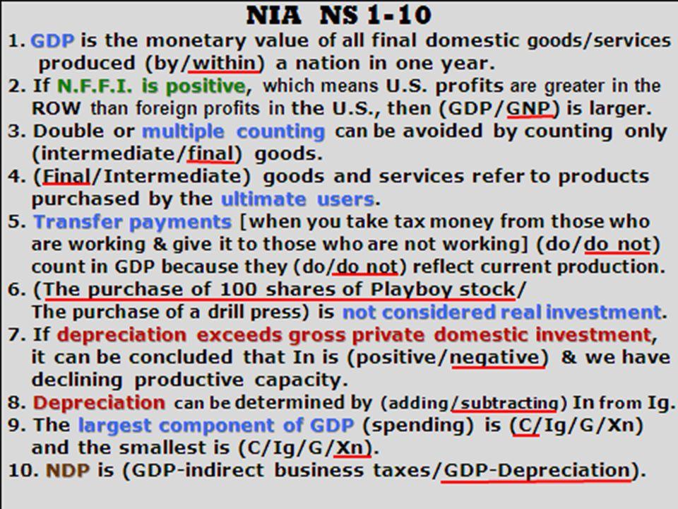 C = $_______ Ig = $_______ Ig = $_______ G = $_______ G = $_______ Xn = $_ ______ Xn = $_ ______ Gross Domestic ProductGDP Gross Domestic Product (GDP