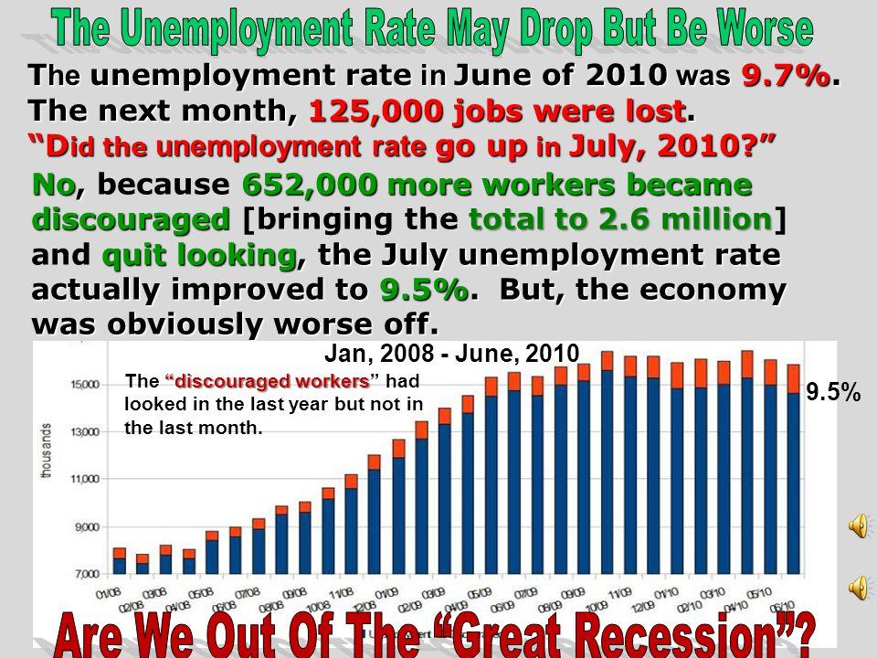 Unemployment 15,100,000 Unemployment Rate = Labor Force x 100; 9.8% = 154,082,000 x 100 [Employed + unemployed] [138,982,000+15,100,000] [Employed + u